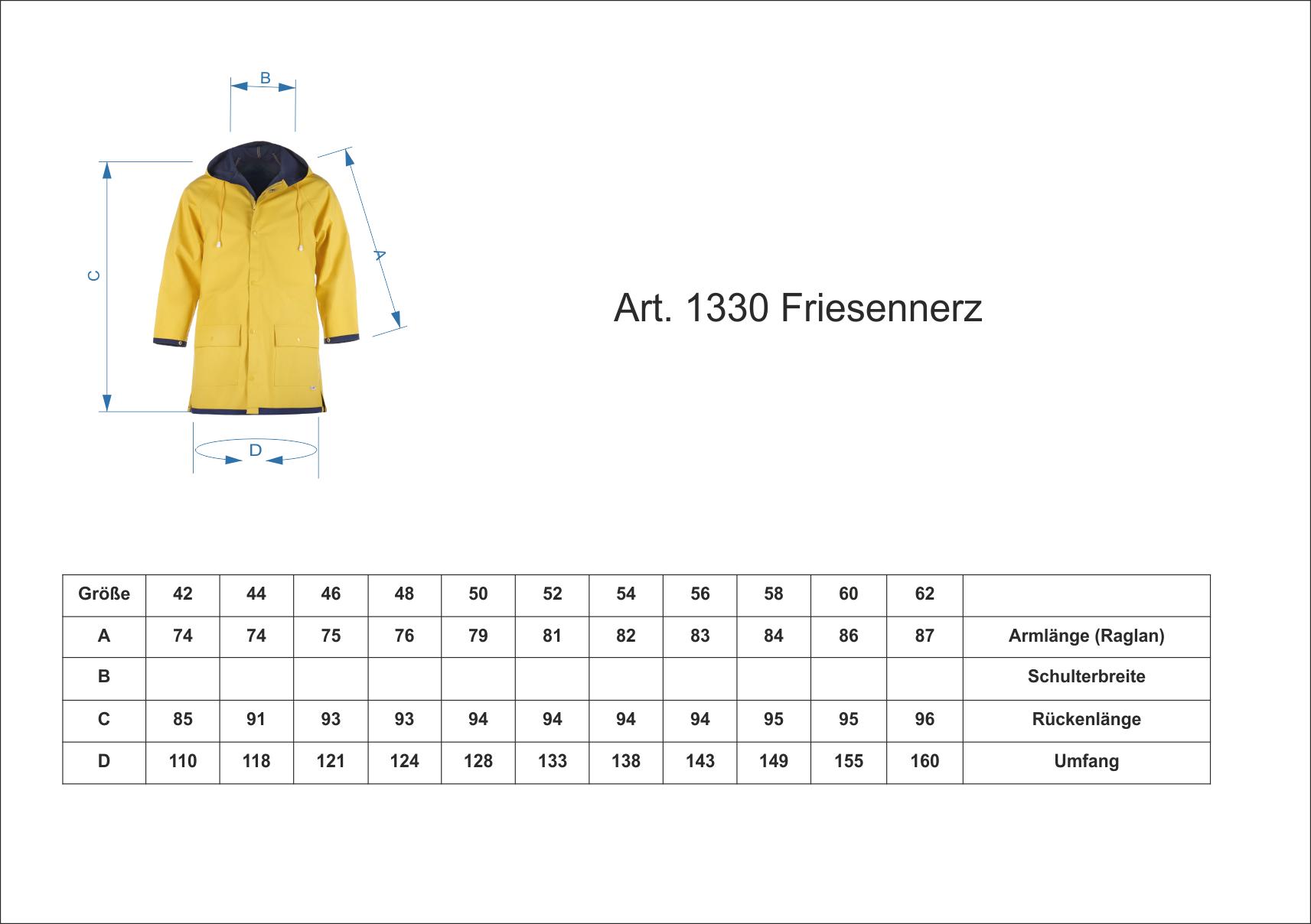 friesennerz-groessentabelle